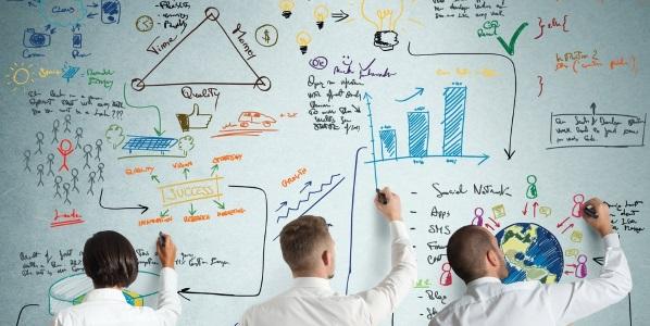 Creativity Triometric Careers