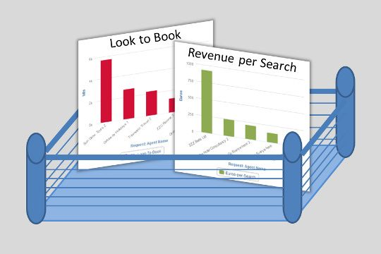Revenue Per Search Look To Book Blog