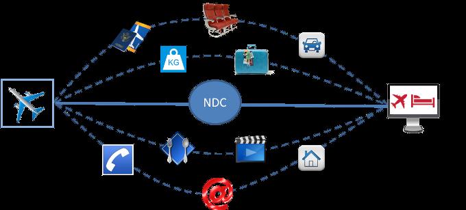 ndc-graph2