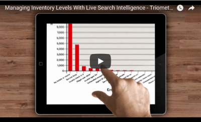 Inventory Levels Search Intelligence Video